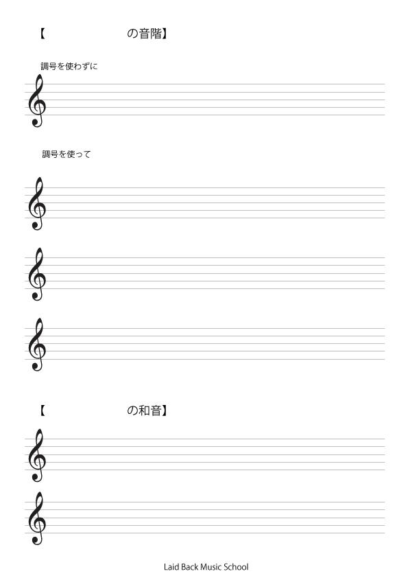 短調の音階