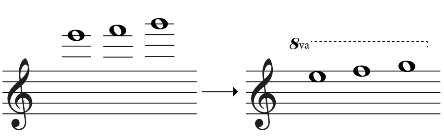 オクターブ記号
