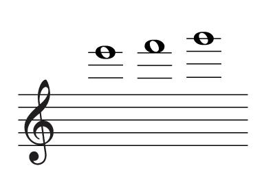 加線のある音符